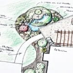 7 Things to Plan for Before a Landscape Project | Hittle Landscaping
